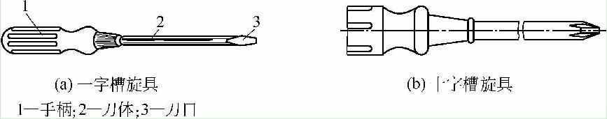 常用的两种旋具