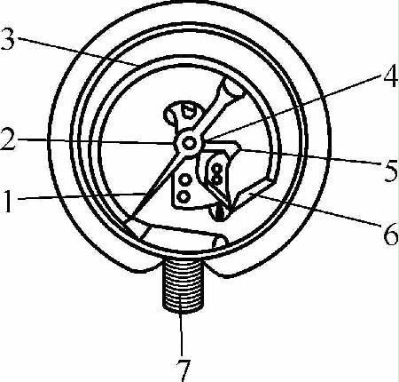 压力表头波登管结构示意